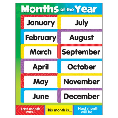 - LEARNING CHARTS MONTHS OF THE YEAR STARS