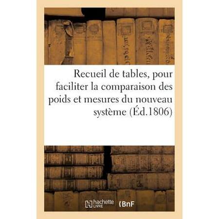 Recueil de Tables, Pour Faciliter La Comparaison Des Poids Et Mesures Du Nouveau