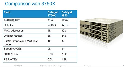 CISCO C3850-NM4-1G Cisco releases New switch ?Çô Catalyst 3850 | Daniels networking blog by Cisco