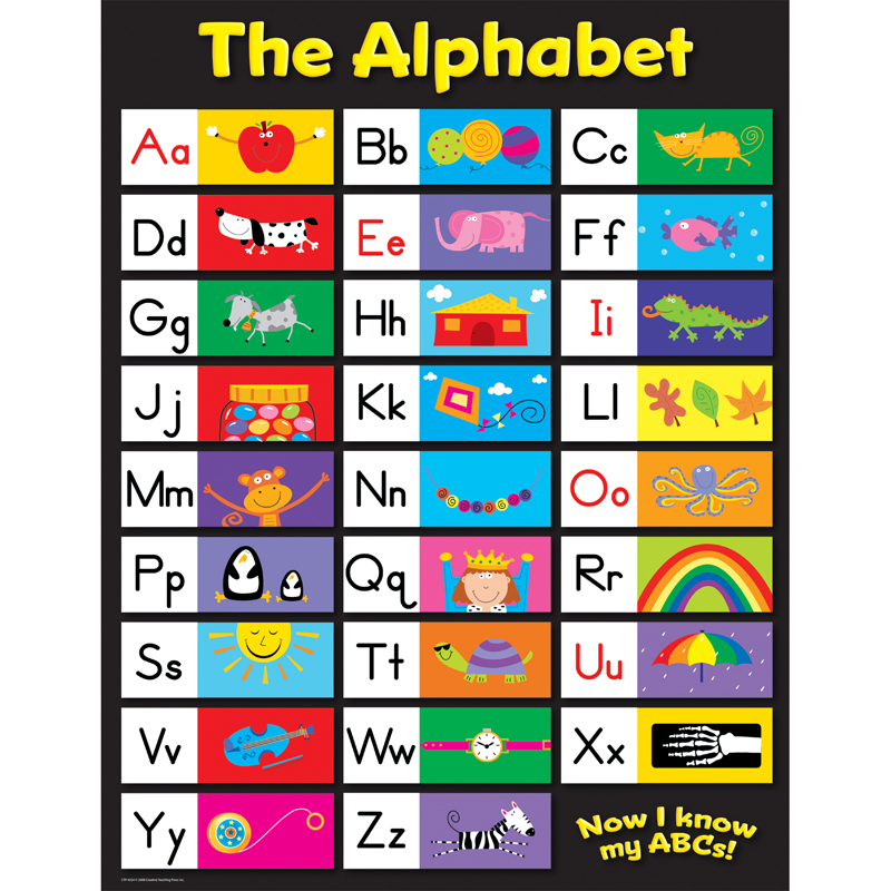 THE ALPHABET SMALL CHART