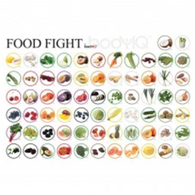 American Educational BIQ-23 Do-BodyIQ Food Fight Mat