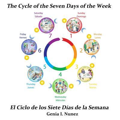 The Cycle of the Seven Days of the Week/El Ciclo de Los Siete Dias de la