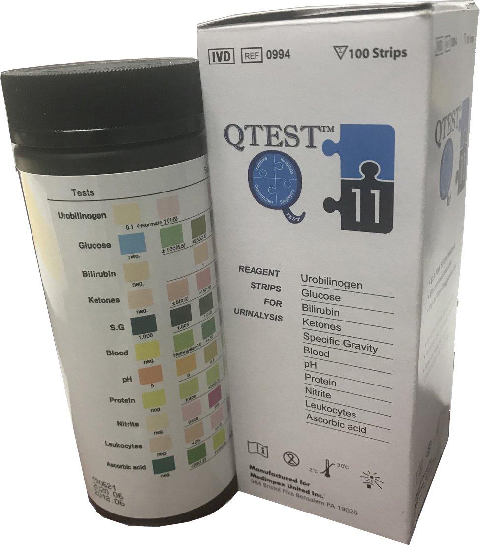That necessary. protein urine test strips walmart consider