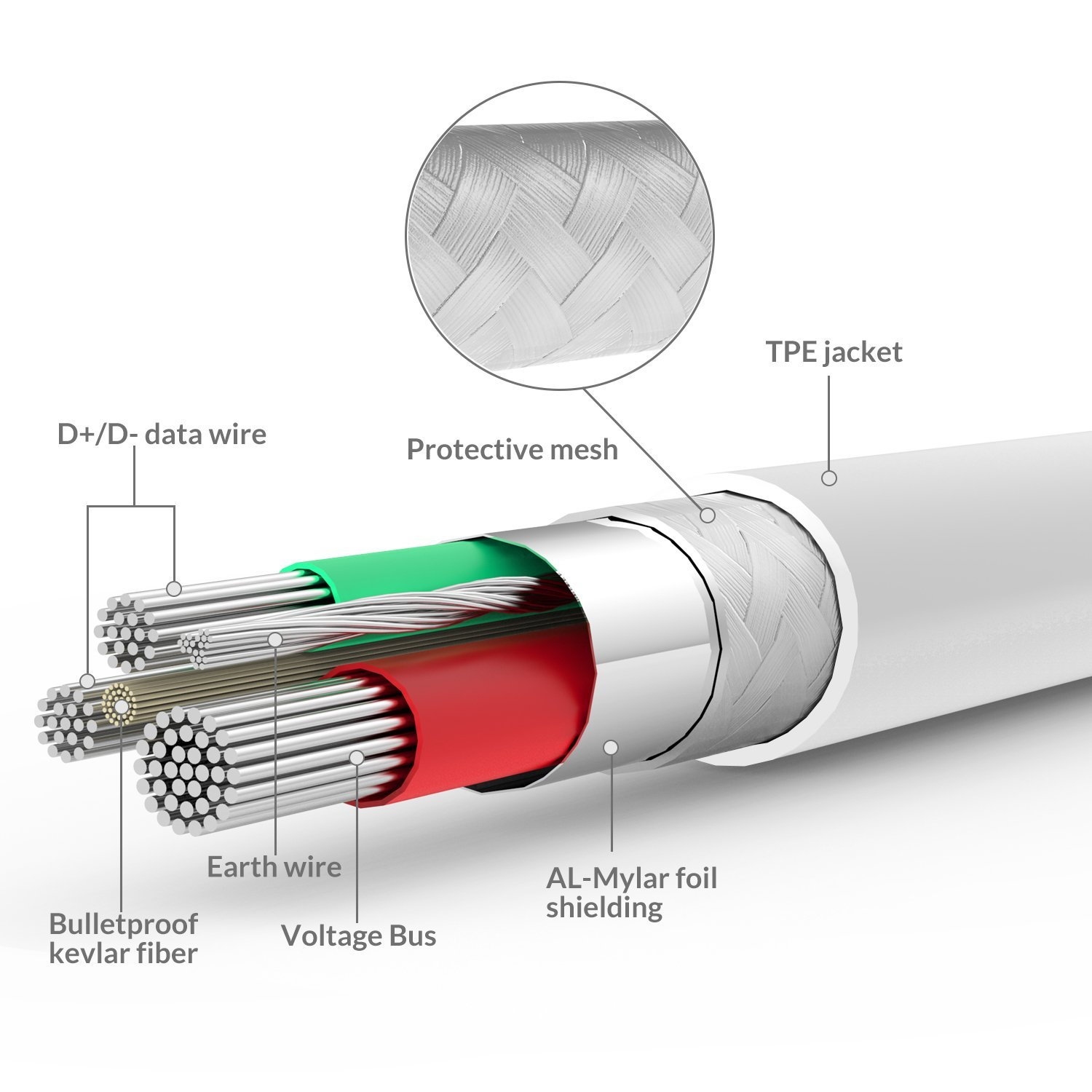 Cute usb cable wiring schematic ideas electrical and wiring magnificent iphone usb charger wiring diagram pictures inspiration cheapraybanclubmaster Images