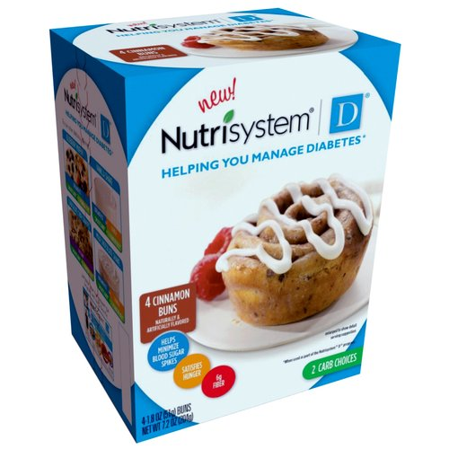 Is Nutrisystem the next big thing? In depth research, coupons and discounts!
