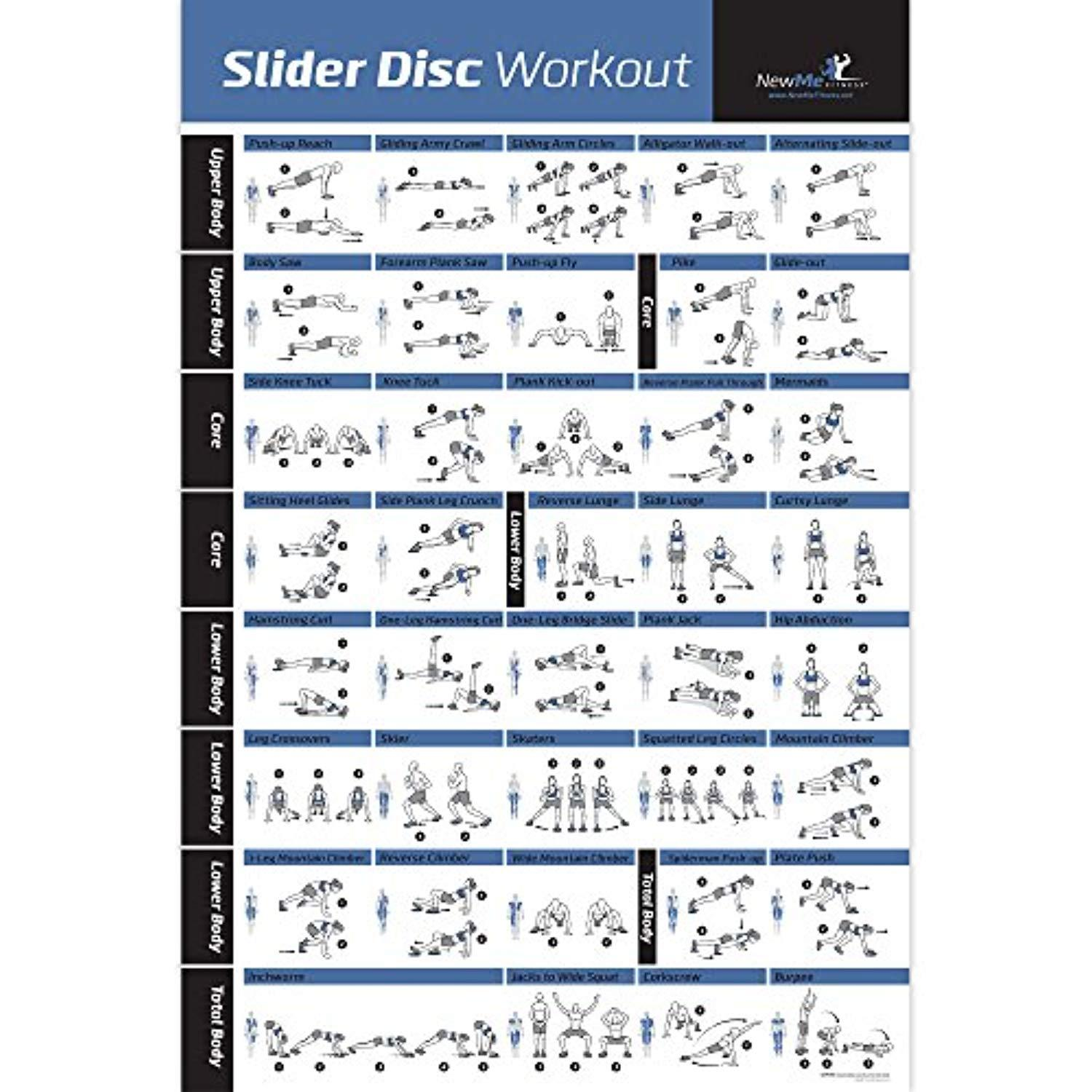 "Core Slider Gliding Discs Exercise Poster Laminated - Abdominal Fitness Chart - Total Body Workout Personal - Home Fitness Training Program for Glider Discs and Sliders - 20""x30"""