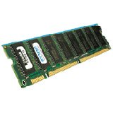 12GB 3X4GB KIT PC310600 DDR3 240PIN ECC DRX4 REG