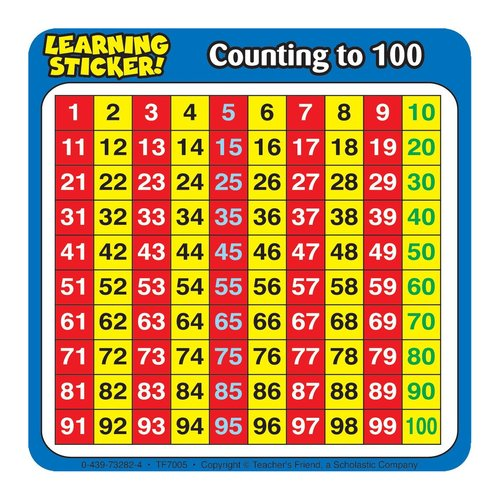 Teachers Friend Counting To 100 Learning Chart
