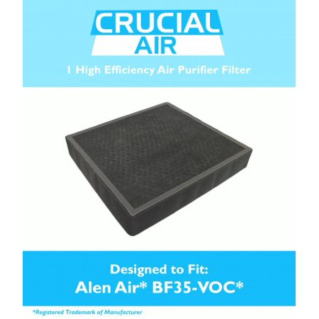 Alen Air BF35 Air Purifier Filter Fits BreatheSmart Air Purifiers Alen Air BF35 Air Purifier Filter. Filter fits BreatheSmart Air Purifiers. It is recommended that you change your filter every 6-12 months. Absolutely Essential for Allergy Sufferers! Designed & Engineered by Crucial Air.
