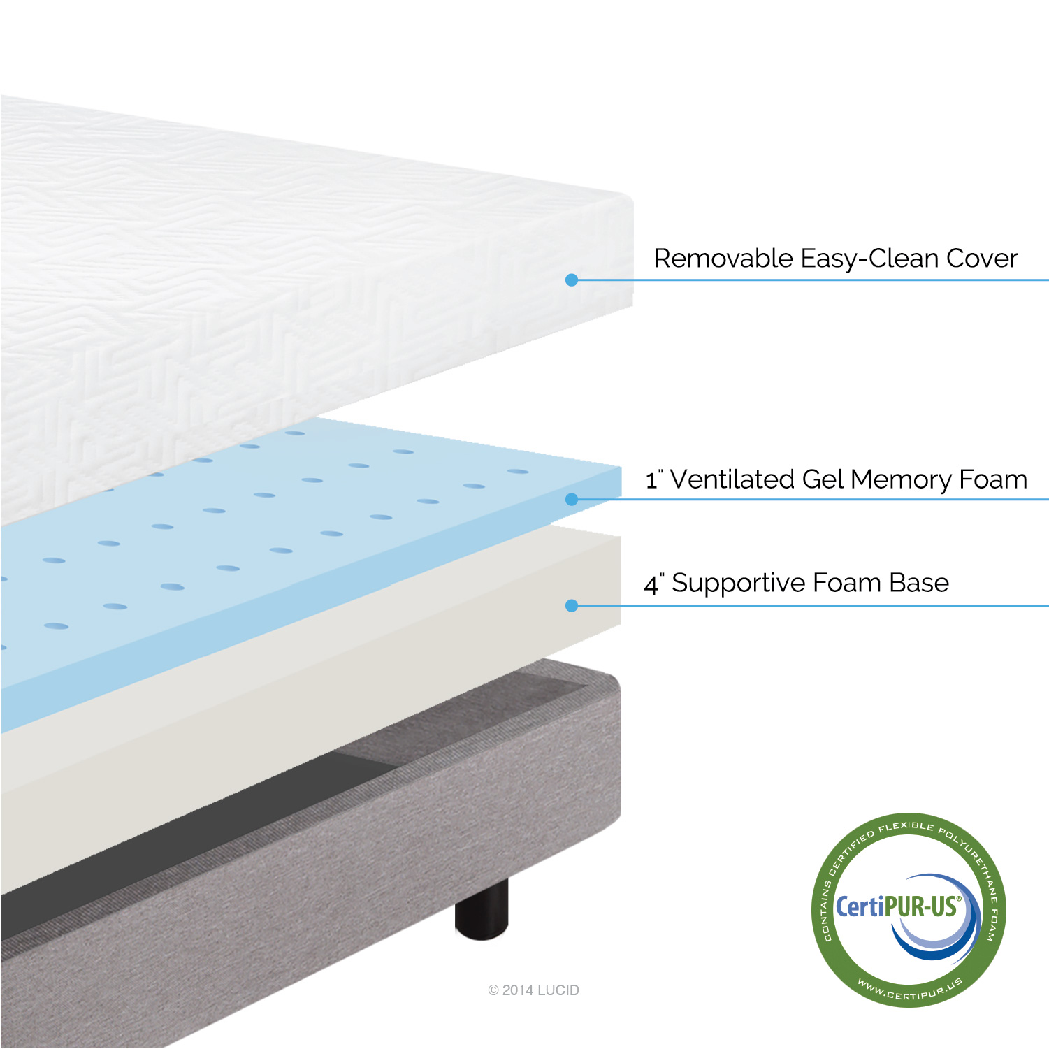 . Lucid 5  Gel Memory Foam Mattress  Multiple Sizes   Walmart com