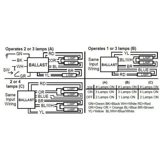 philips advance electronic ballast,f54t5 lamps,120/277v icn-4s54-90c-2ls-g  - walmart com