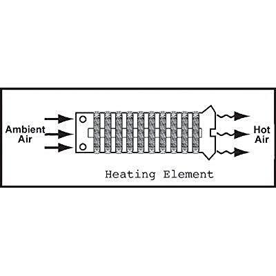 MASTER APPLIANCE HAS-041K Heat Gun Element Kit