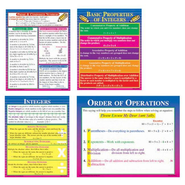 MCDONALD PUBLISHING MC-P141 POSTER SET PRE-ALGEBRA-GR  4-9
