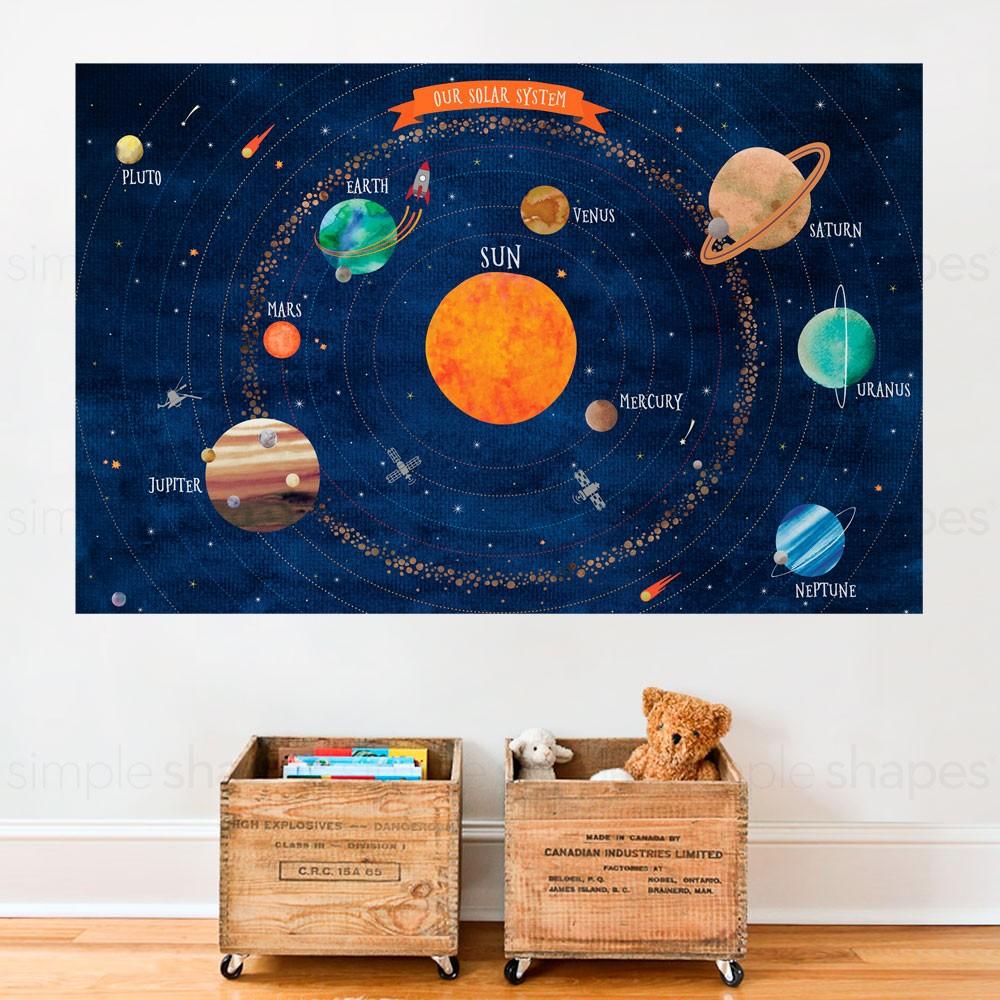 "Solar System Poster Wall Sticker (Medium - 52.5""w x 34""h)"