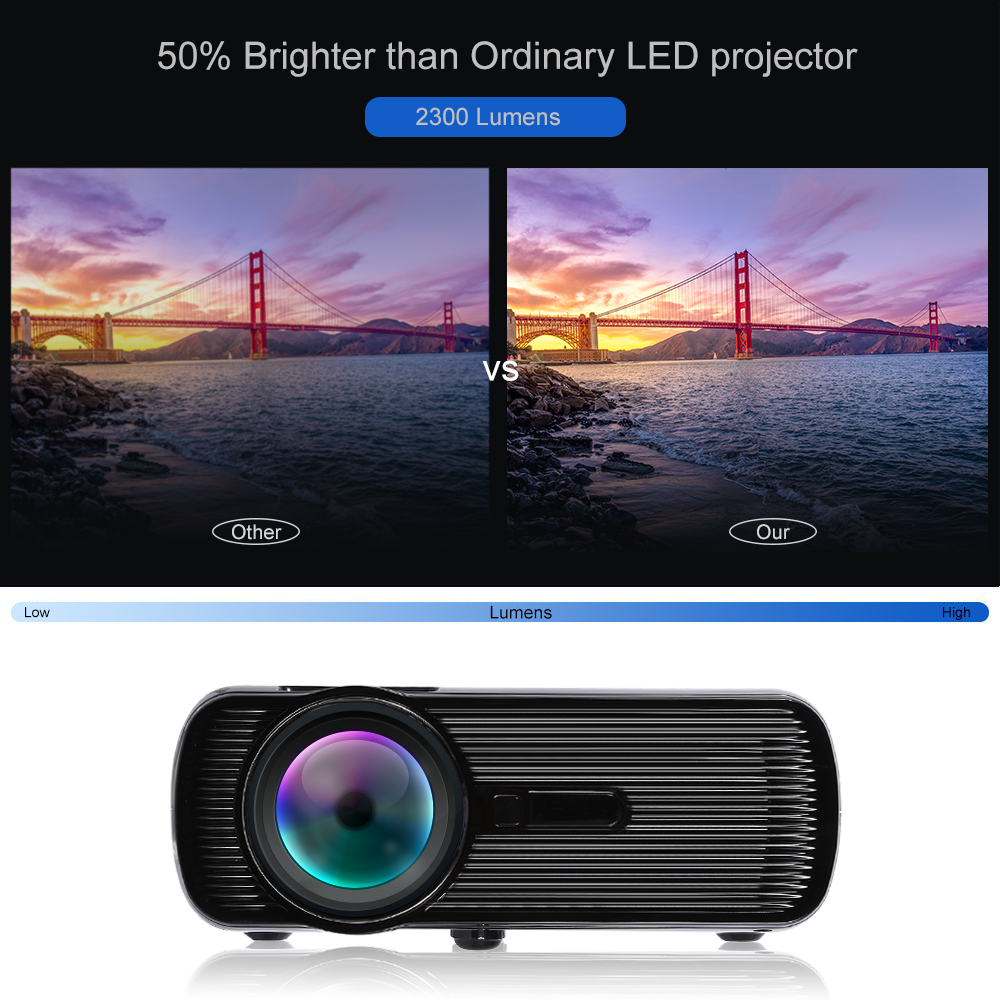 1000 Lumens Portable HD LED Video Projector Home Cinema 3D Effect 1080P HDMI