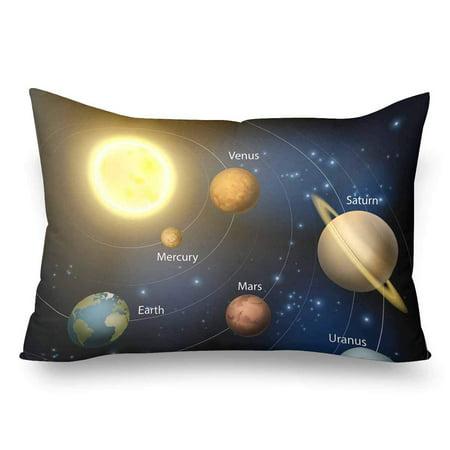 GCKG Solar System Planets Orbiting Sun Pillow Cases Pillowcase 20x30 inches - image 4 de 4