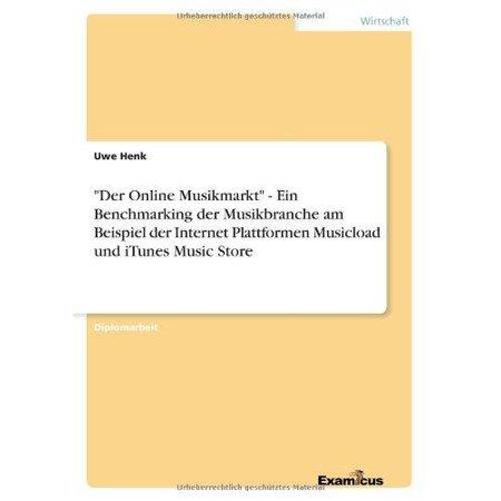 Der Online Musikmarkt\