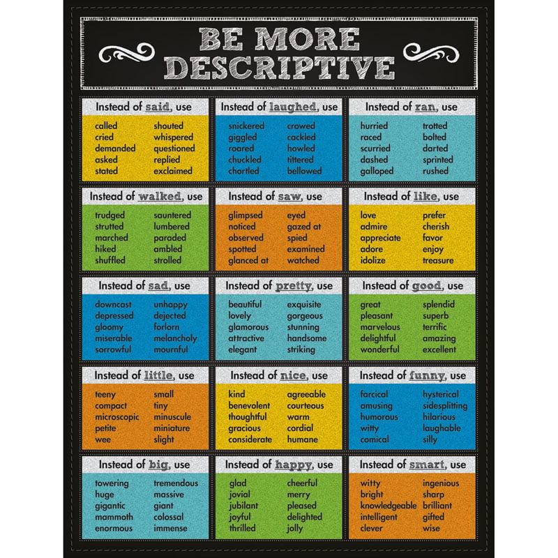 Be More Descriptive Chartlet Gr 1-5 - image 1 de 1