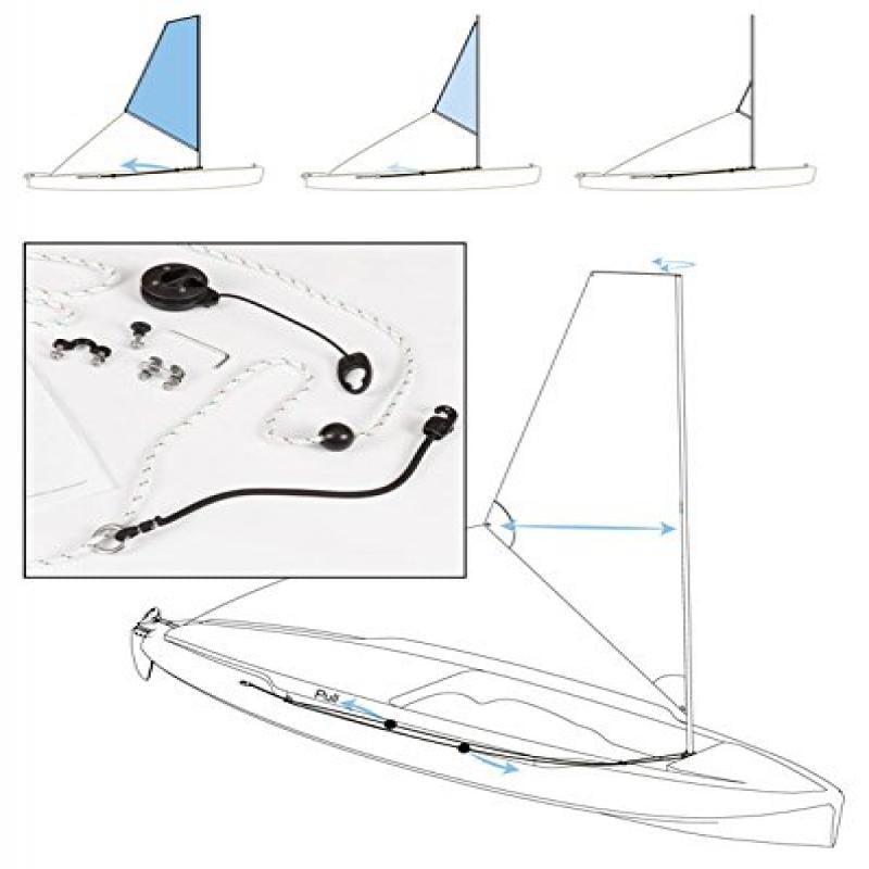 Hobie Kayak Sail Furler Kit