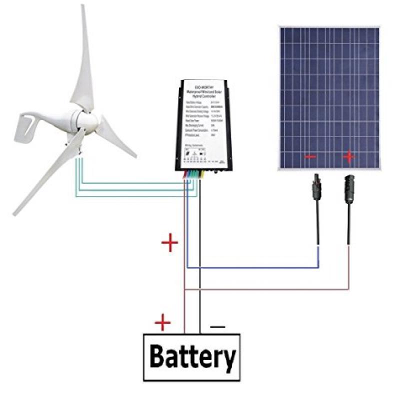 ECO-WORTHY 400W Wind Turbine Generator + 100W Polycrystal...