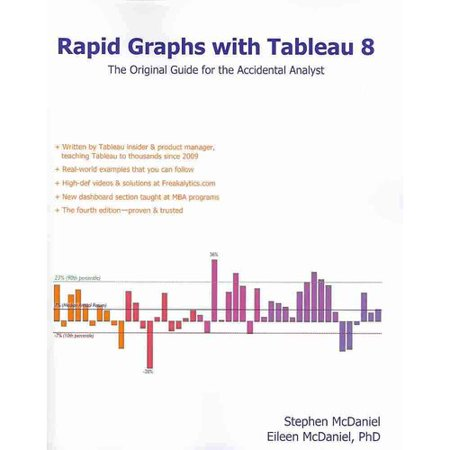 Rapid Graphs With Tableau 8  The Original Guide For The Accidental Analyst