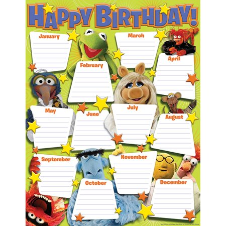 EU-837151 - Muppets - Birthday 17 X 22 Poster by Eureka