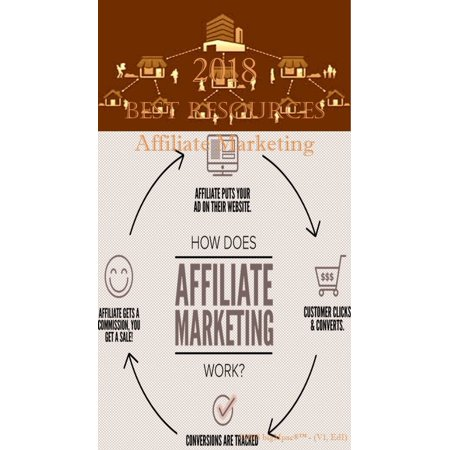 2018 Best Resources for Affiliate Marketing - (Best Crossfit Affiliate Programming)