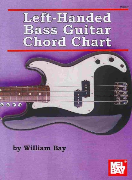 Left-Handed Bass Guitar Chord Chart by