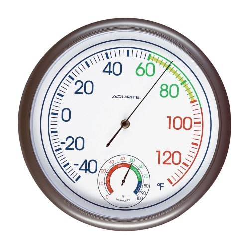Chaney Colorful Thermometer and Hygrometer