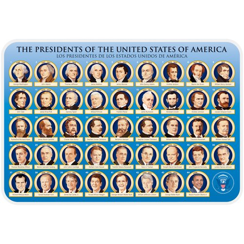 picture relating to Printable Pictures of Presidents named Presidents Placemat -