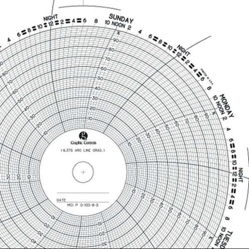 GRAPHIC CONTROLS MCI P 0-100-8-S Circular Paper Chart, 0 to 100, 7Day