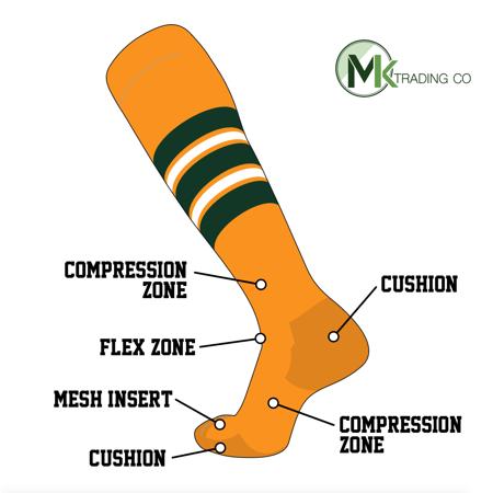 TCK Elite Baseball Football Knee High Striped Socks (F) Dk Gold, Dk Green, White ()