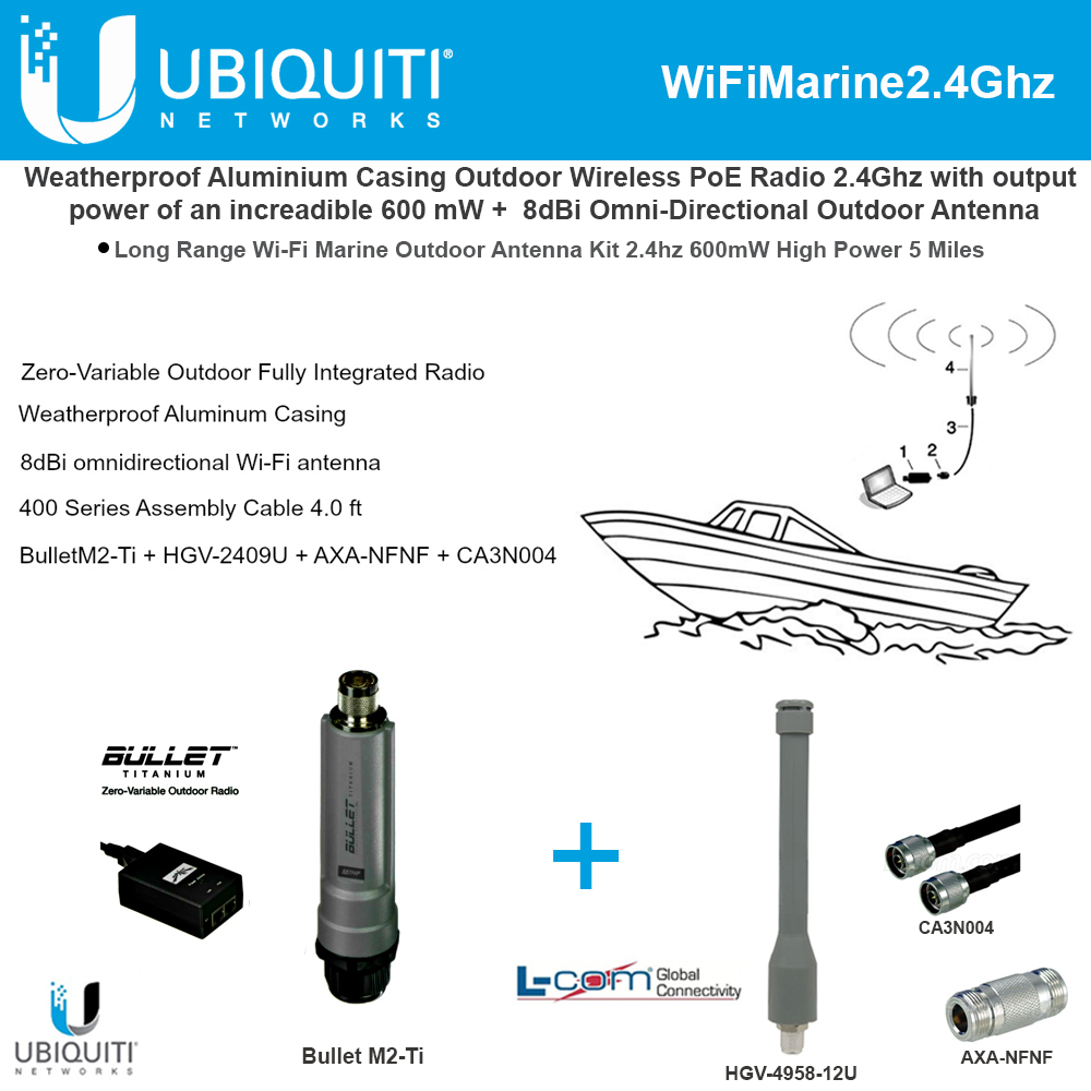Ubiquiti Long Range Wi-Fi Marine Outdoor Antenna Kit 2.4G...