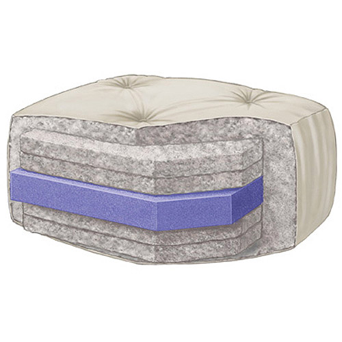 Serta Mattresses Sam s Club going Serta Mattresses Sale