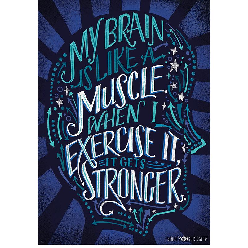 MY BRAIN IS LIKE A MUSCLE POSTER INSPIRE U