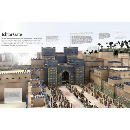 Infographic About Ishtar Gate Which Is Entrance to the Temple of Bel, in Babylon (575 B.C.) Poster Wall Art