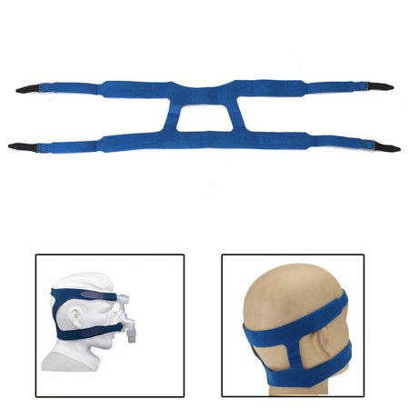 Replacement Headgear Head Band Headband FOR Mouth Headband CPAP Ventilator Breathing Machine Without Mask,