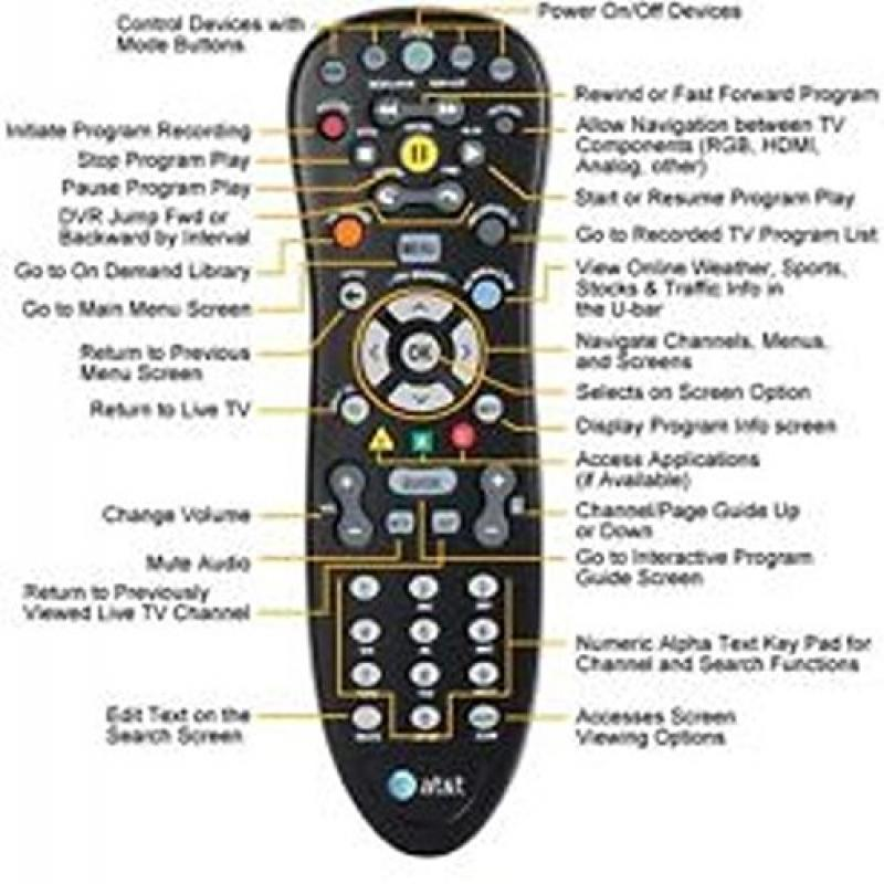 Black AT&T Uverse UNIVERSAL STANDARD TV Multi-Functional REMOTE CONTROL