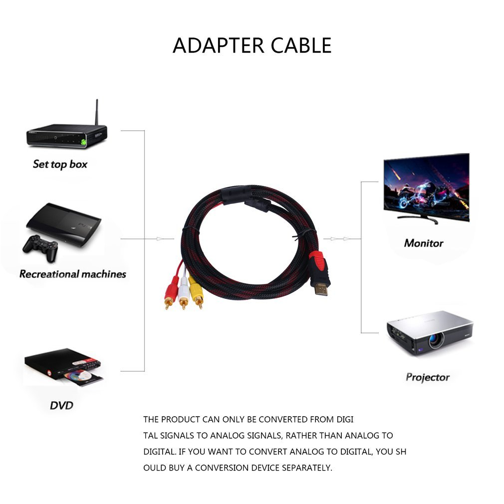 5ft HDMI Male to RCA Video Audio AV Cable Adapter for PS3 PS4 Xbox One Wii