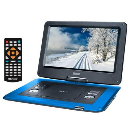 Portable Reader Boards - Milanix 15.4