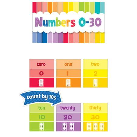 - NUMBERS 0-30 MINI BB SET PAINTED PALETTE