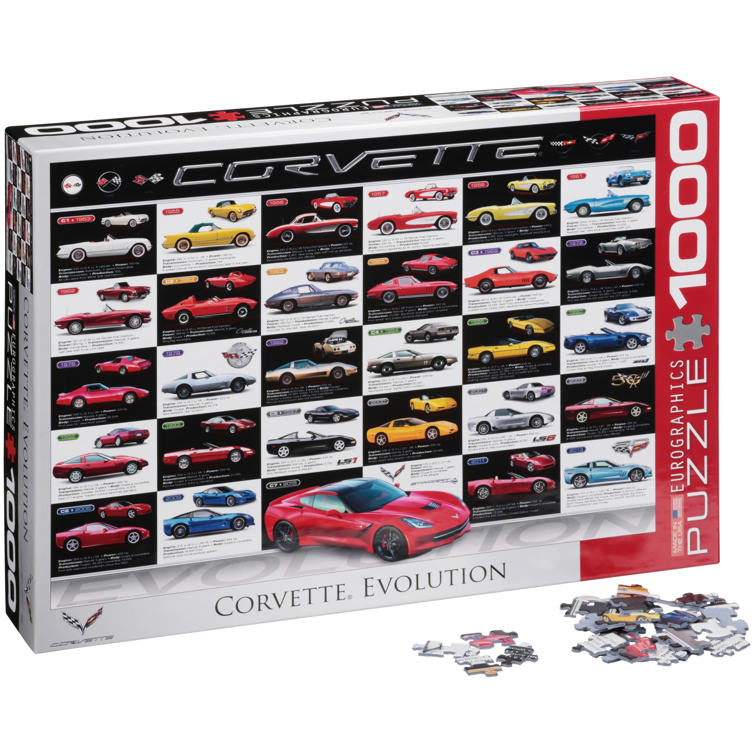 EuroGraphics Corvette Evolution Jigsaw Puzzle 1000 pc Box