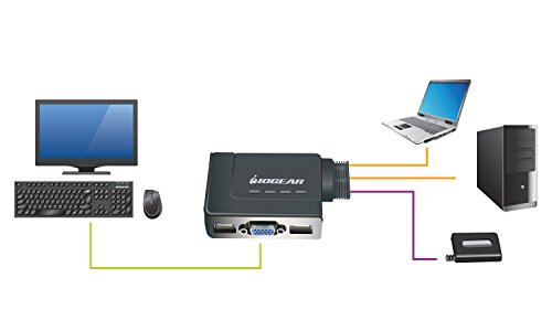 IOGEAR 2-Port USB VGA Cable KVM Switch with Cables and Remote GCS22U