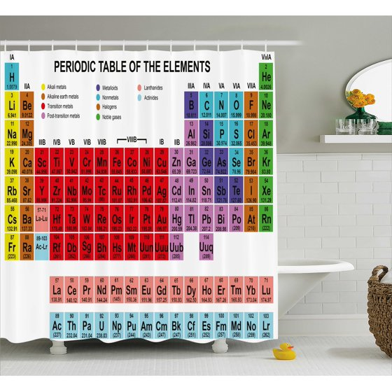 Periodic table shower curtain kids children educational science periodic table shower curtain kids children educational science chemistry for school students teachers art urtaz Image collections
