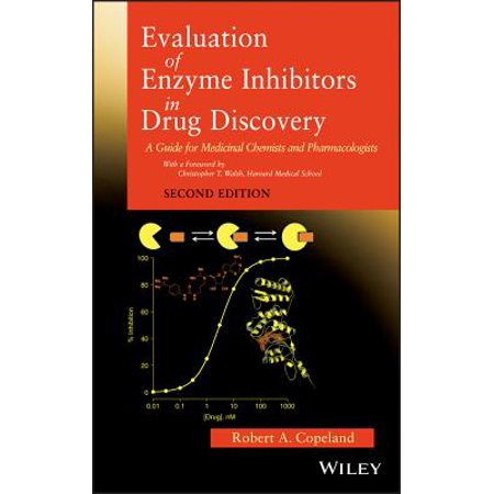 Evaluation of Enzyme Inhibitors in Drug Discovery -
