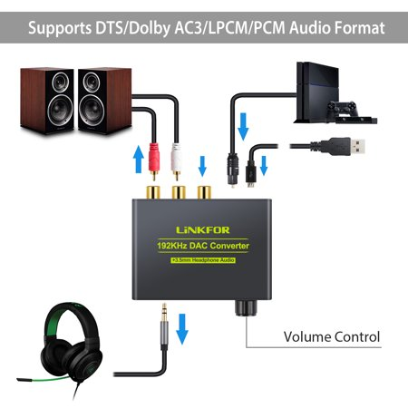 ESYNIC 192kHz DAC Converter with volume adjustment support DTS/ Dolby AC3 5.1CH Digital SPDIF Coaxial Toslink to Analog Stereo Left/Right RCA 3.5mm Jack Audio Converter for PS3 HDTV DVD Blu-ray Player