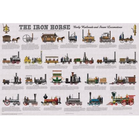 Early Iron (The Iron Horse - Early Railroads and Steam Locomotives Educational Poster )