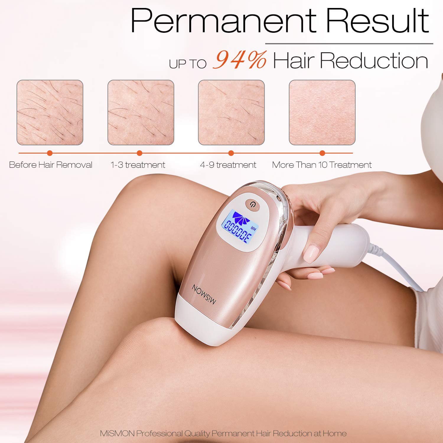 Mismon Laser Hair Removal For Women And Men At Home Ipl Hair