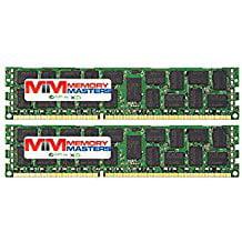- Gigabyte GS Server Series GS-R12P4G GS-R12P8G GS-R22PDP GS-R22PE GS-R22PE1. DIMM DDR3 PC3-12800 1600MHz Dual Rank RAM Memory - 64GB KIT (2 x 32GB)