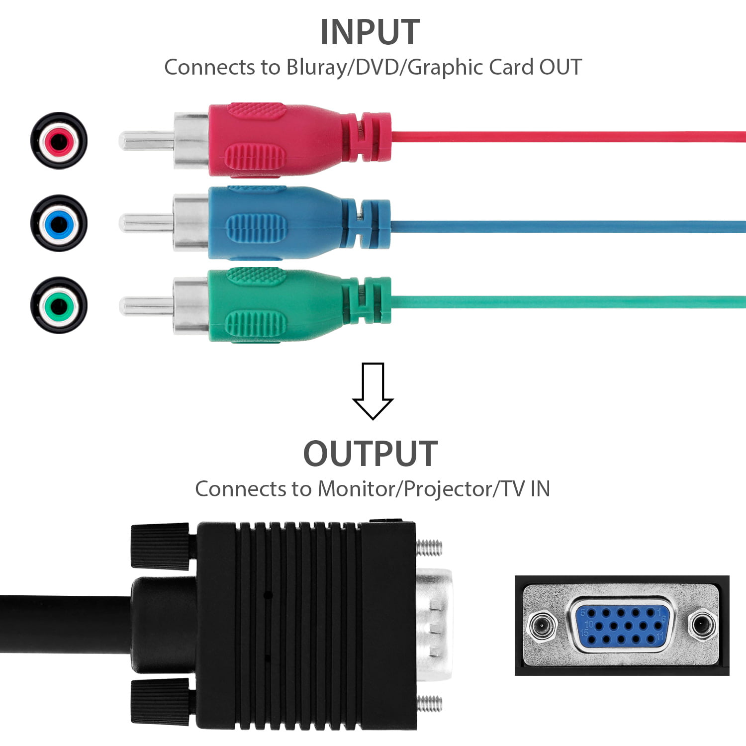 Diagram Wiring Vga To Rca Full